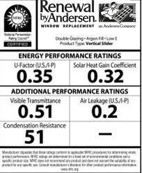 replacement window ratings